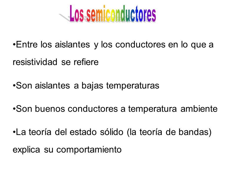 Los semiconductores Entre los aislantes y los conductores en lo que a resistividad se refiere. Son aislantes a bajas temperaturas.