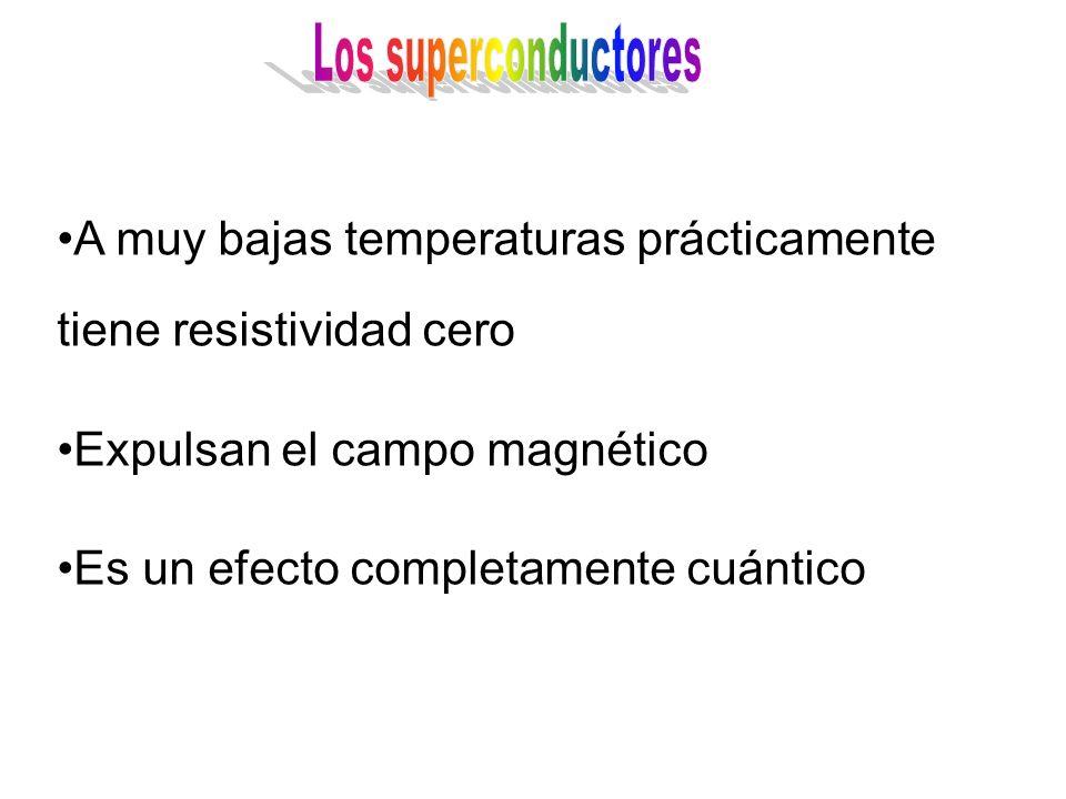 Los superconductores A muy bajas temperaturas prácticamente tiene resistividad cero. Expulsan el campo magnético.