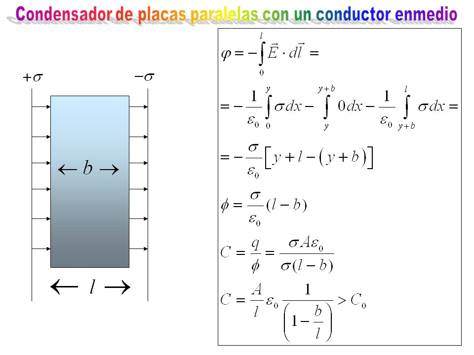 Condensador de placas paralelas con un conductor enmedio