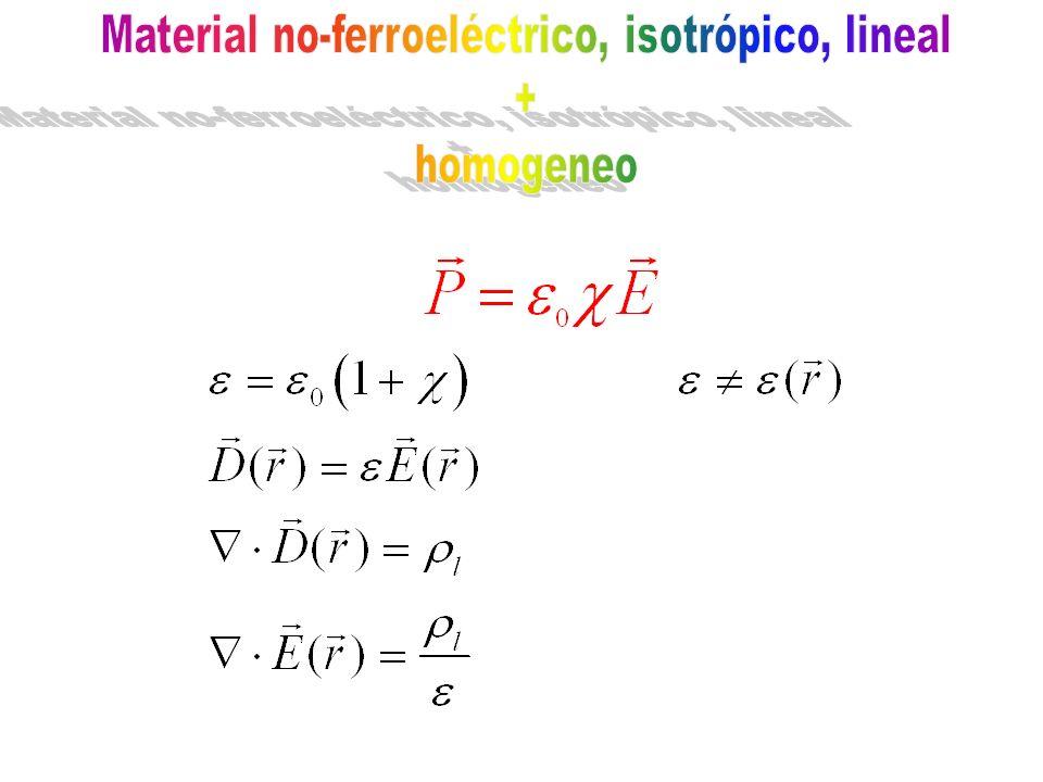Material no-ferroeléctrico, isotrópico, lineal