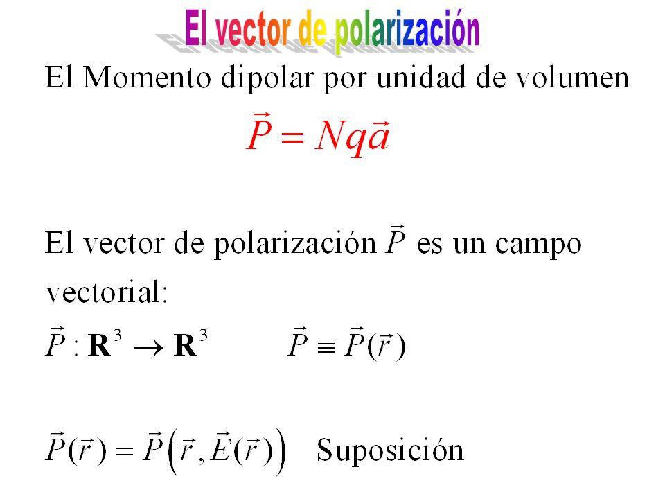 El vector de polarización