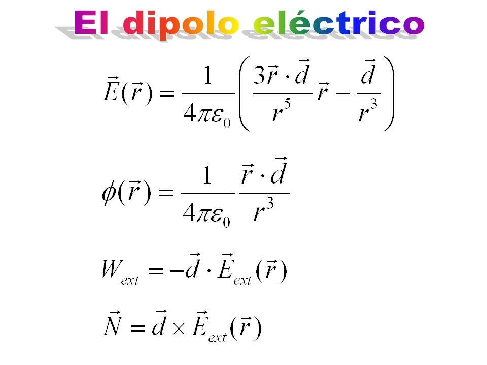 El dipolo eléctrico