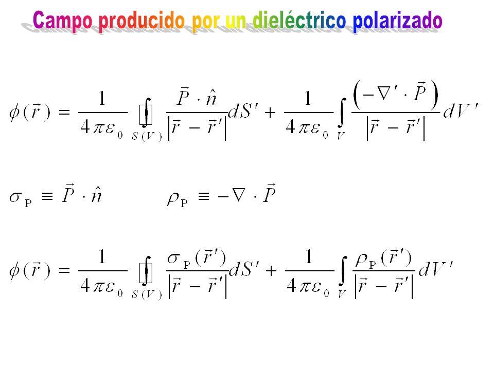 Campo producido por un dieléctrico polarizado