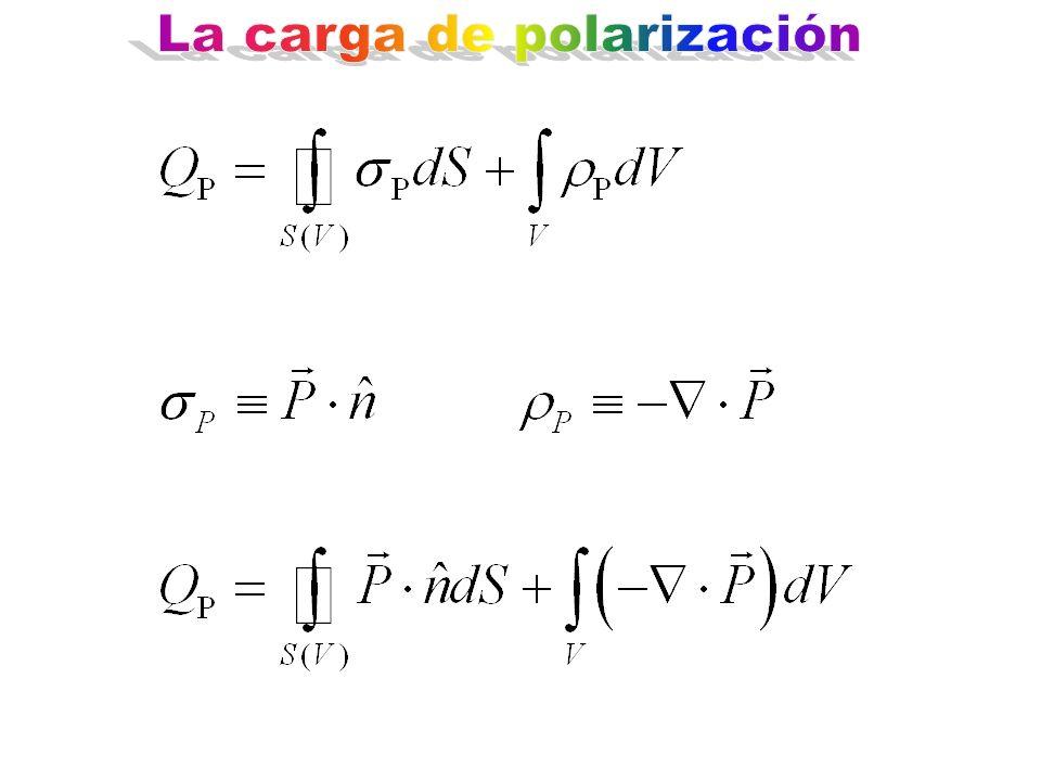La carga de polarización