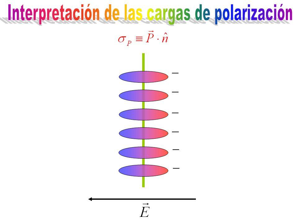 Interpretación de las cargas de polarización