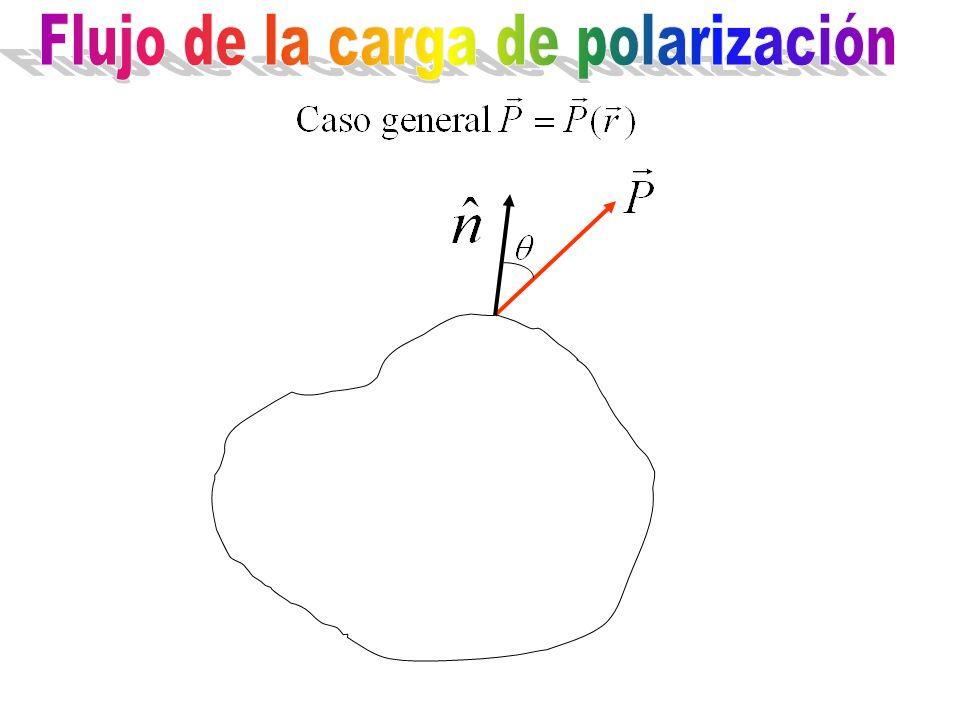 Flujo de la carga de polarización