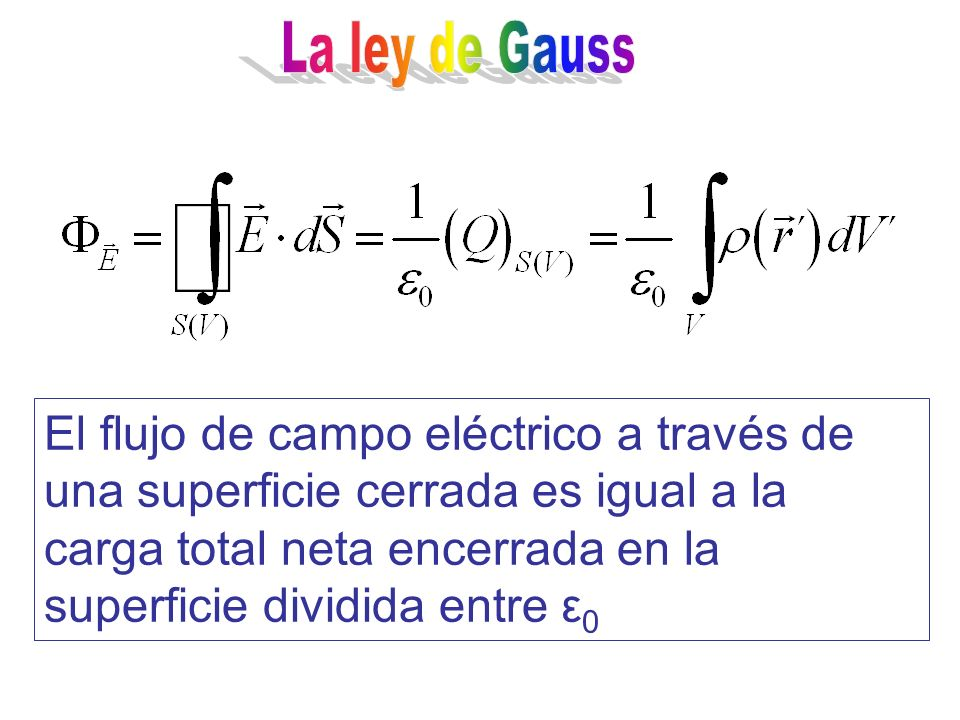 La ley de Gauss