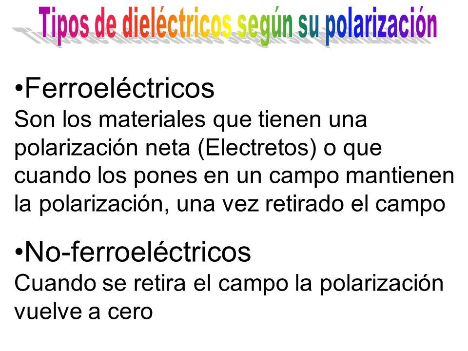 Tipos de dieléctricos según su polarización