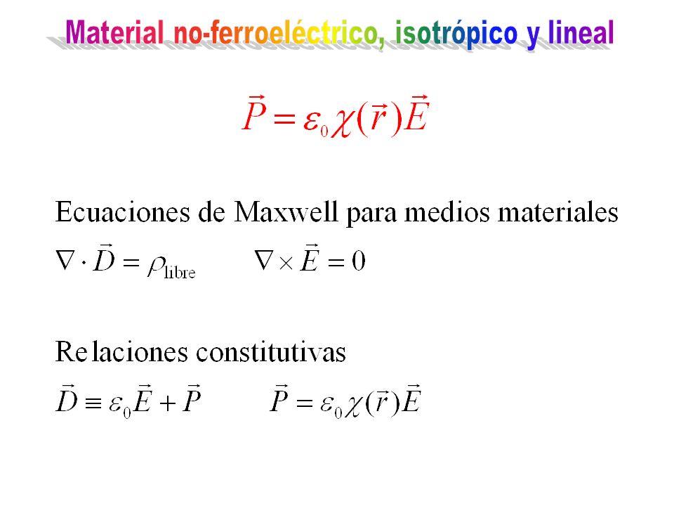 Material no-ferroeléctrico, isotrópico y lineal