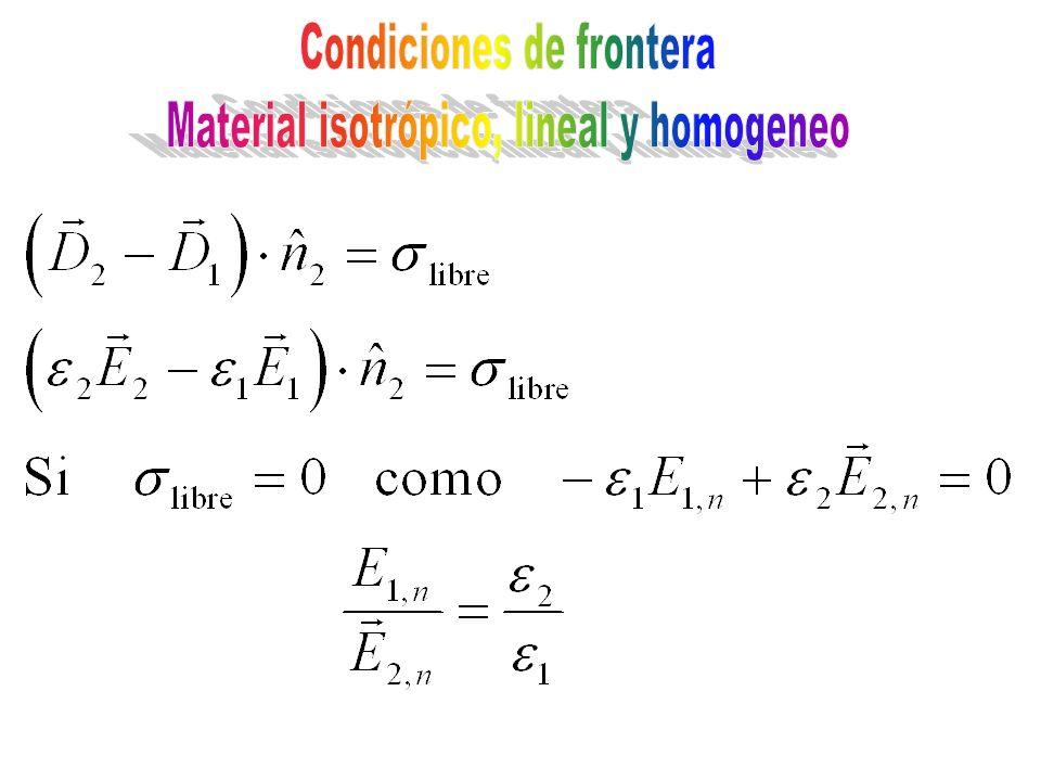 Condiciones de frontera Material isotrópico, lineal y homogeneo