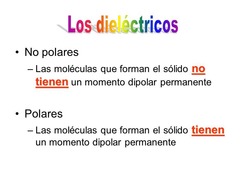 Los dieléctricos No polares Polares