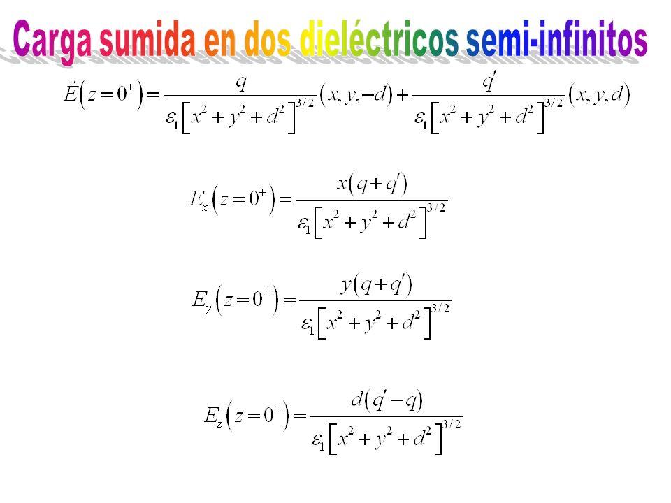 Carga sumida en dos dieléctricos semi-infinitos