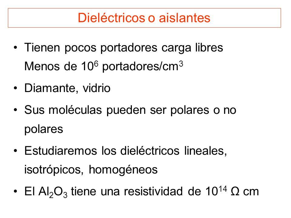 Dieléctricos o aislantes