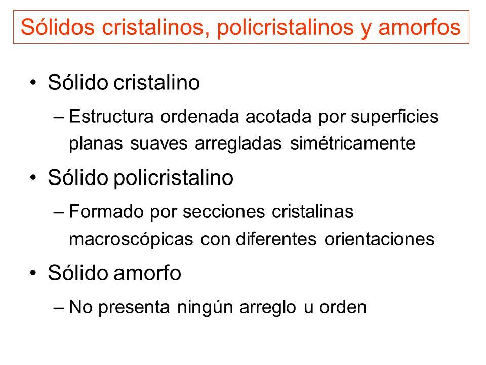 Sólidos cristalinos, policristalinos y amorfos