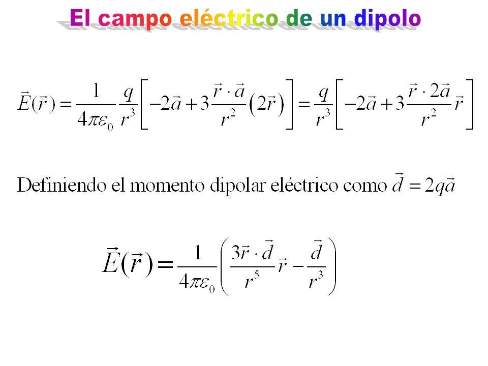 El campo eléctrico de un dipolo