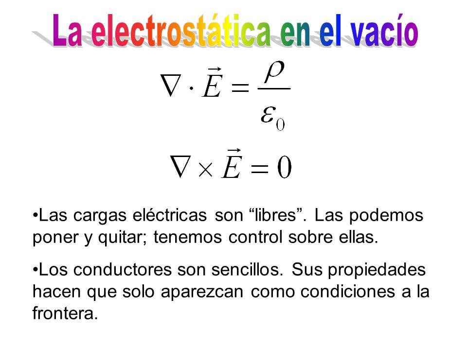 La electrostática en el vacío