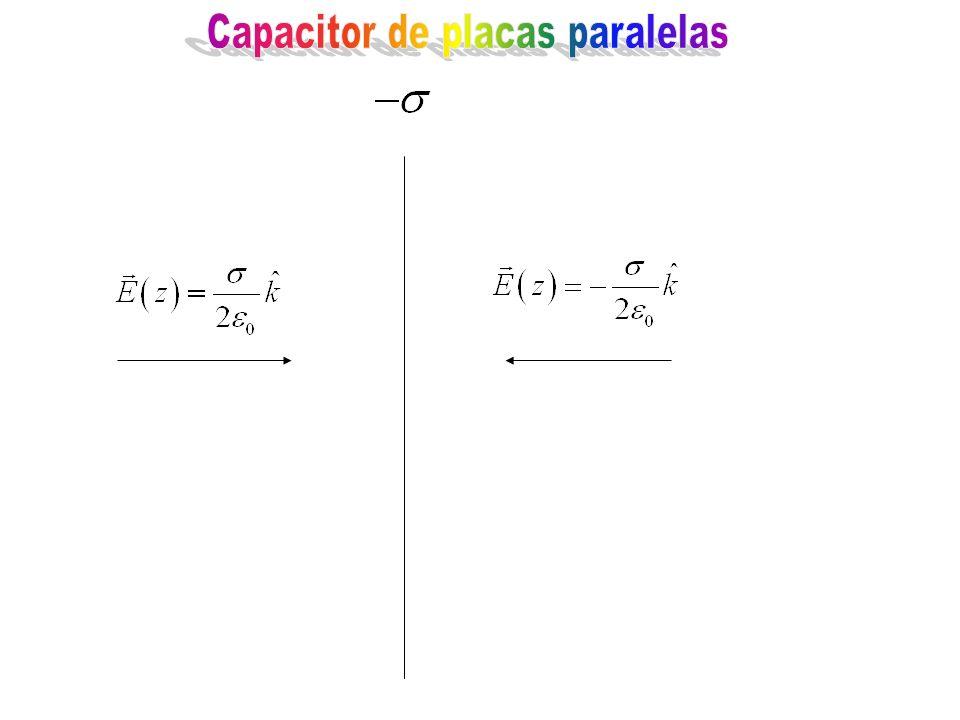 Capacitor de placas paralelas