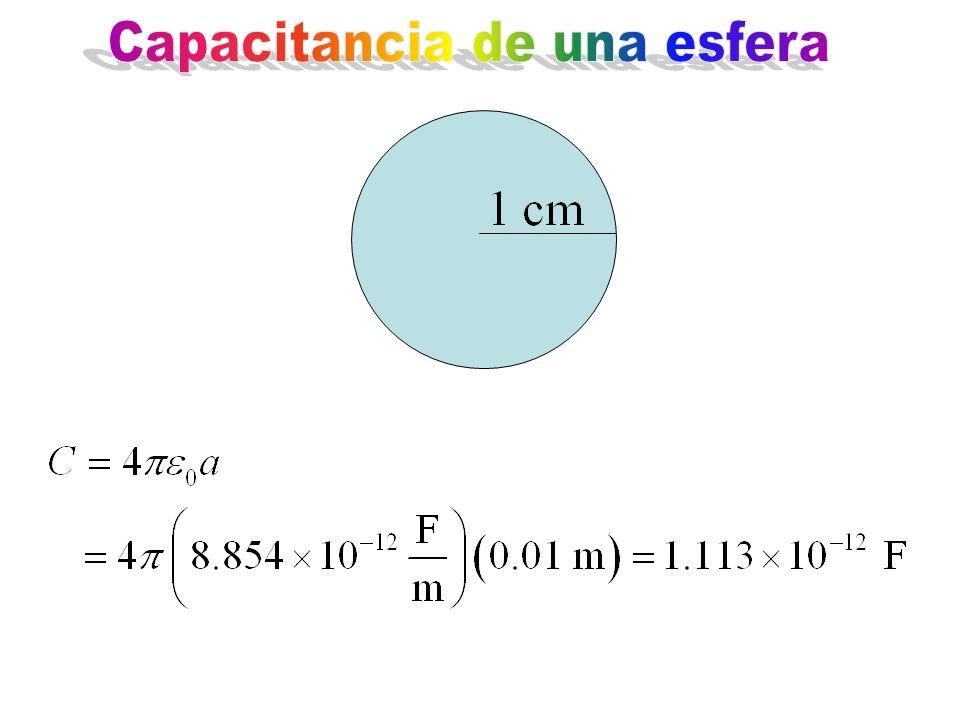 Capacitancia de una esfera