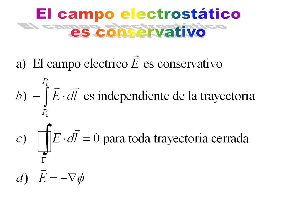 El campo electrostático