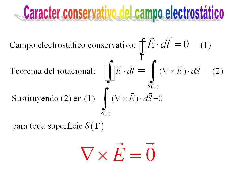 Caracter conservativo del campo electrostático