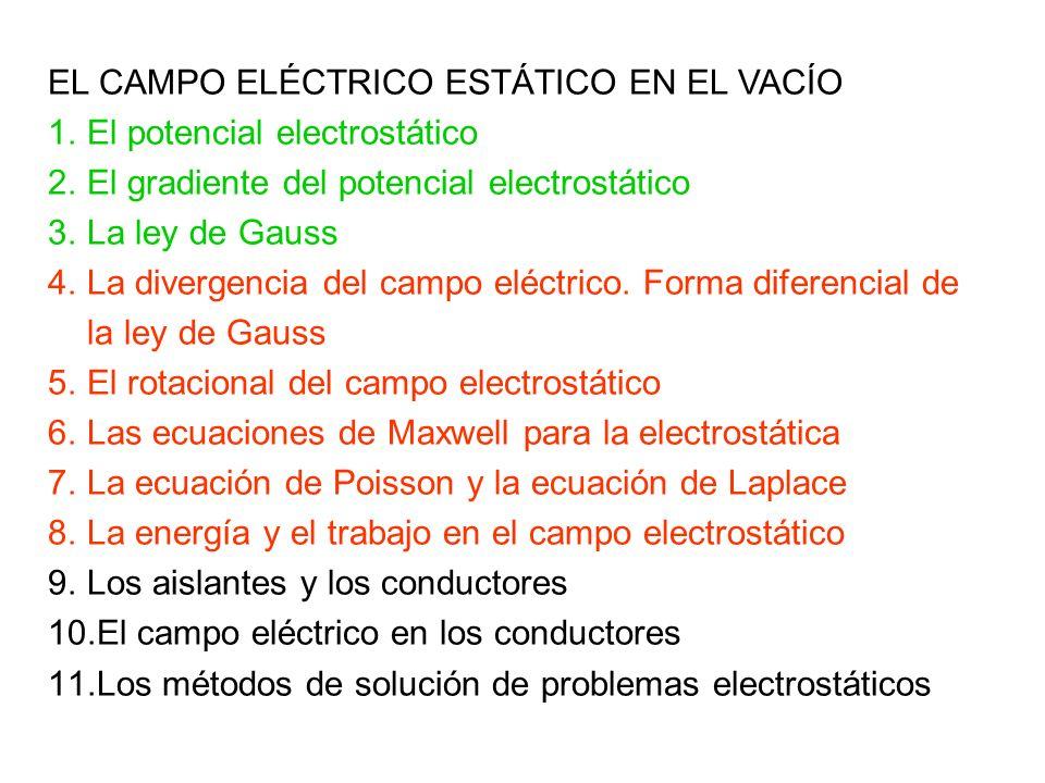 EL CAMPO ELÉCTRICO ESTÁTICO EN EL VACÍO