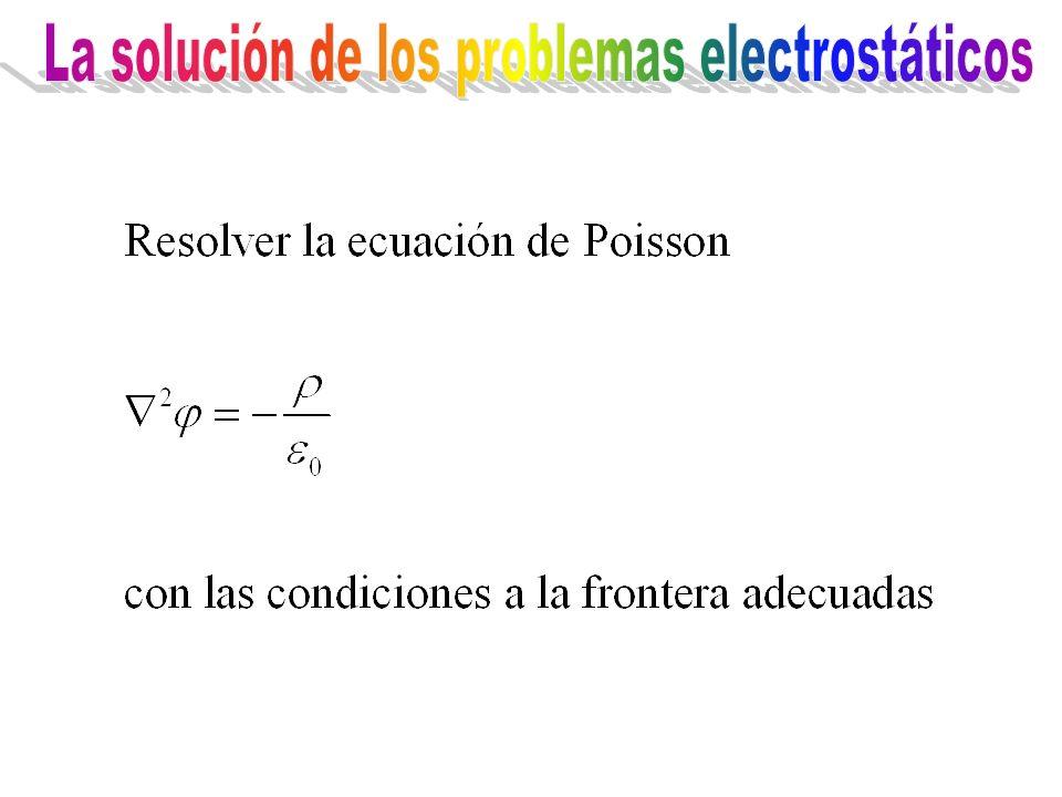 La solución de los problemas electrostáticos