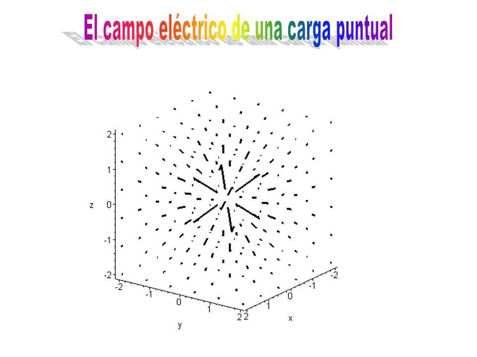 El campo eléctrico de una carga puntual