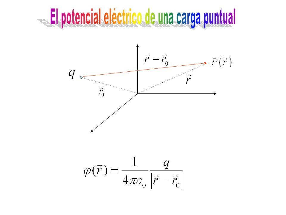 El potencial eléctrico de una carga puntual