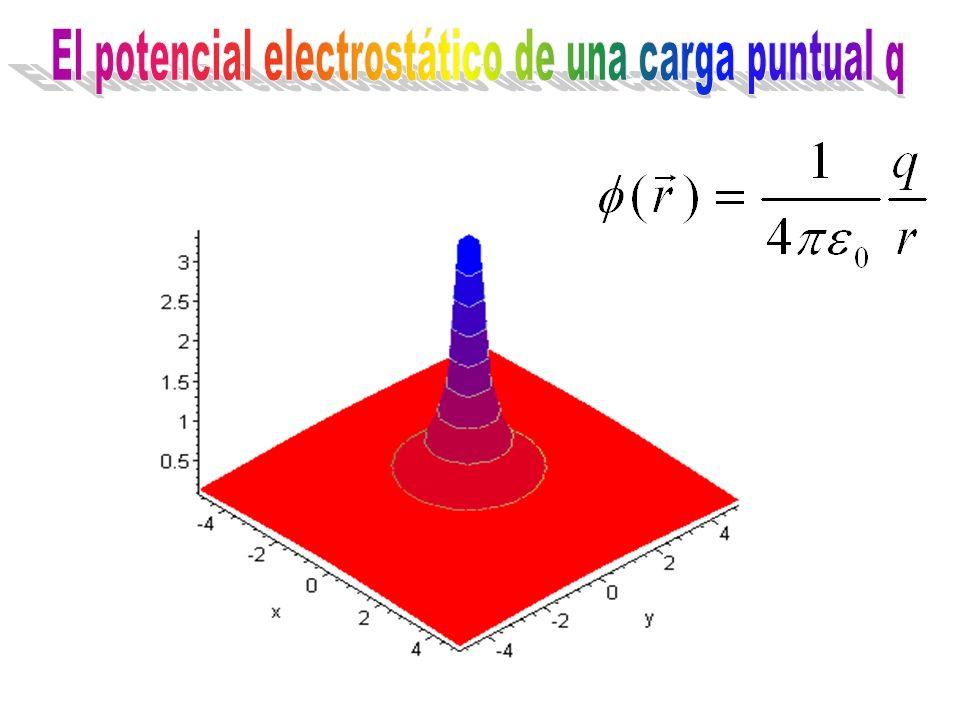 El potencial electrostático de una carga puntual q