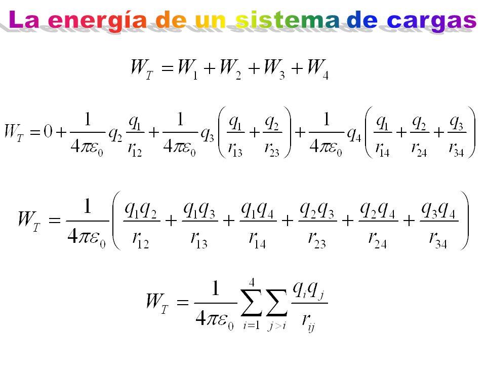La energía de un sistema de cargas