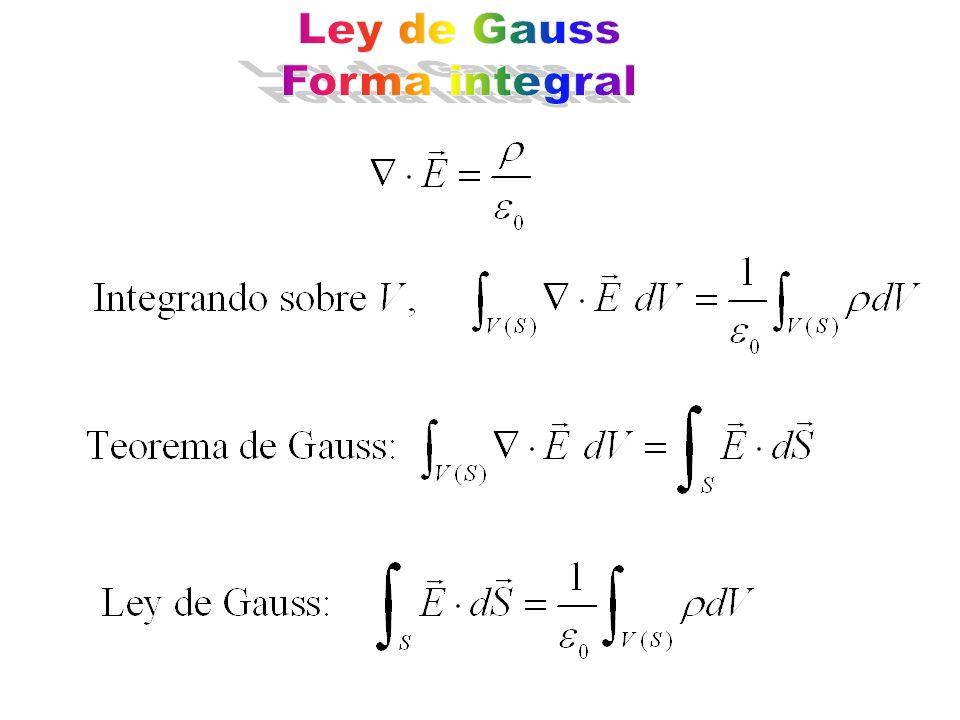 Ley de Gauss Forma integral