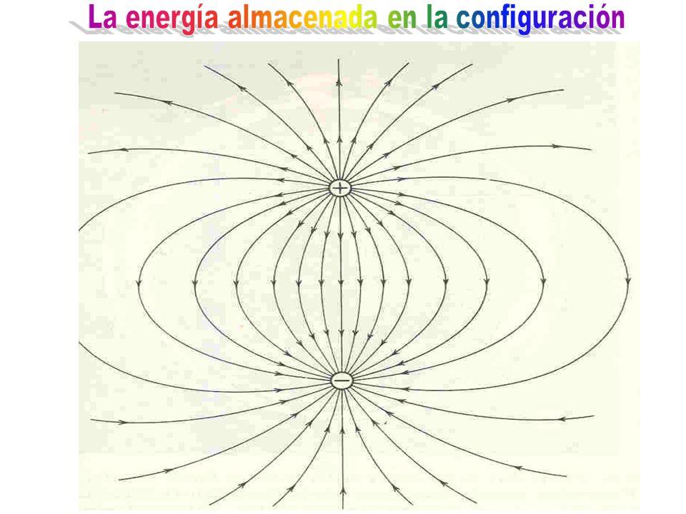 La energía almacenada en la configuración
