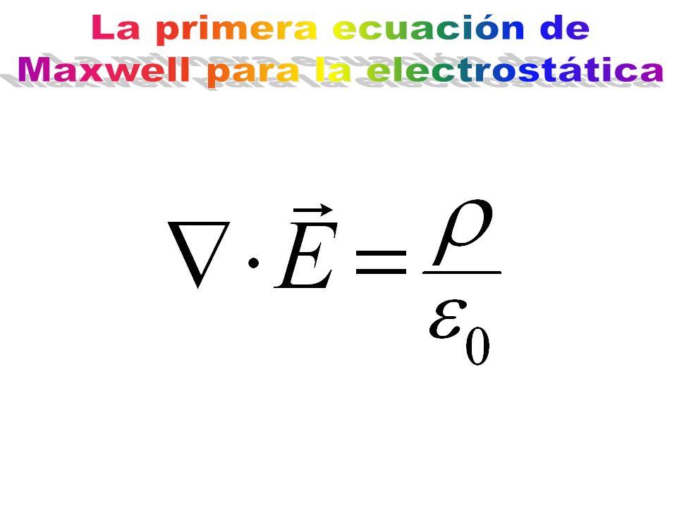 Maxwell para la electrostática