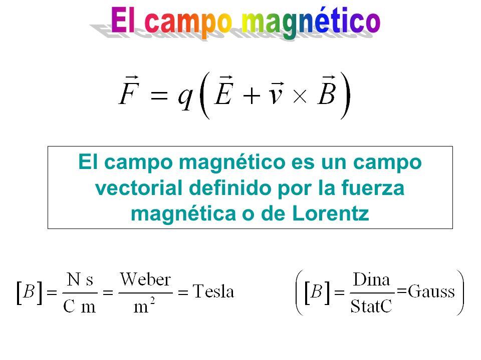 El campo magnético El campo magnético es un campo vectorial definido por la fuerza magnética o de Lorentz.