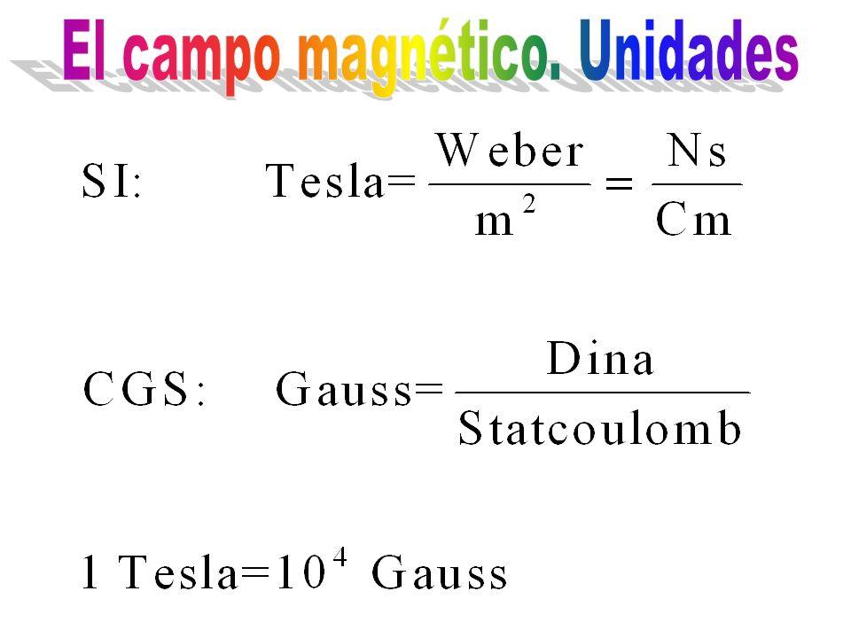 El campo magnético. Unidades