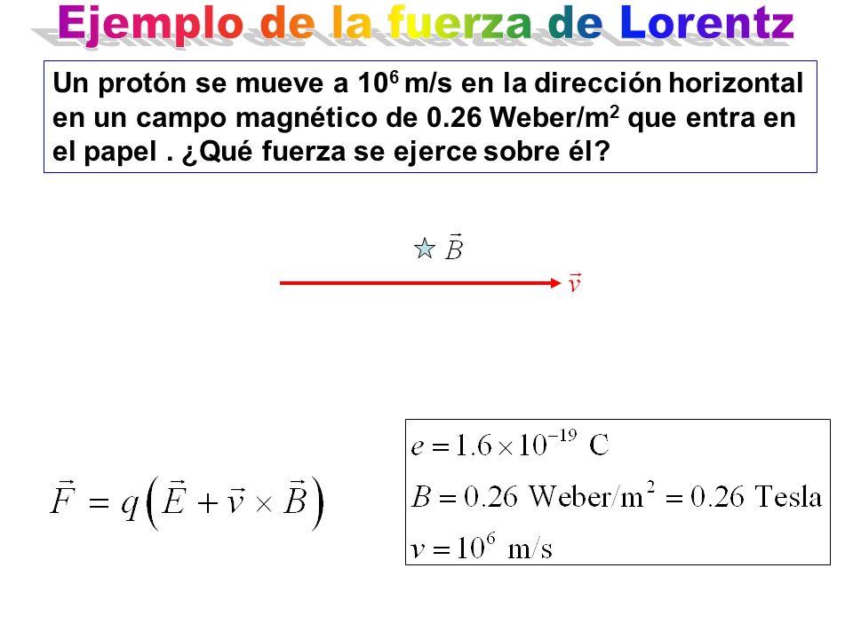 Ejemplo de la fuerza de Lorentz