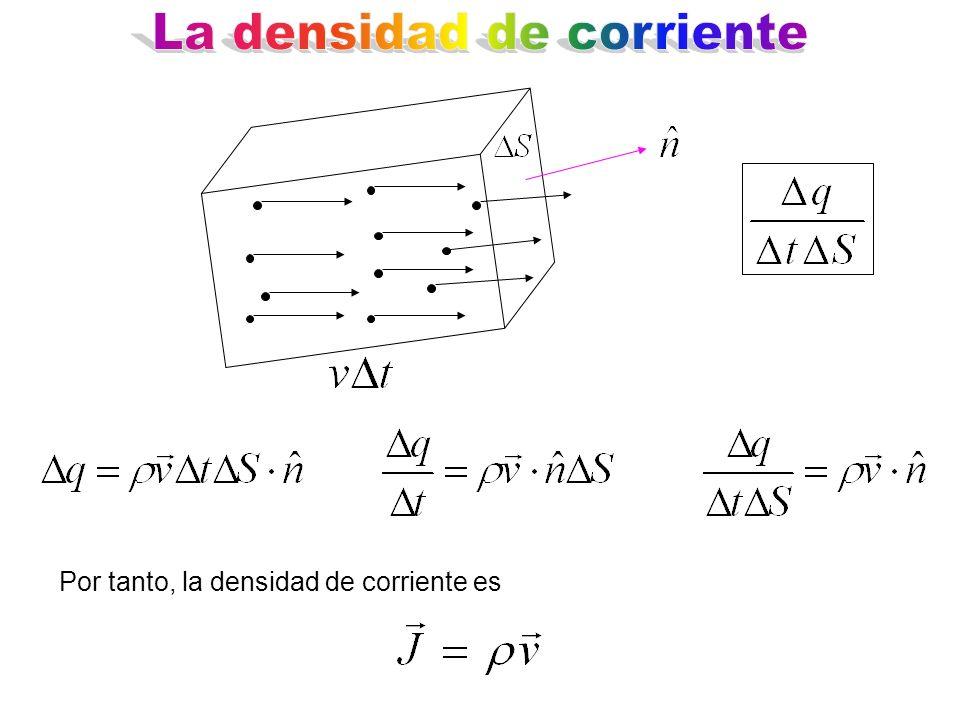 La densidad de corriente