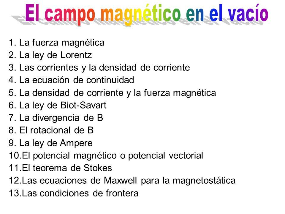 El campo magnético en el vacío