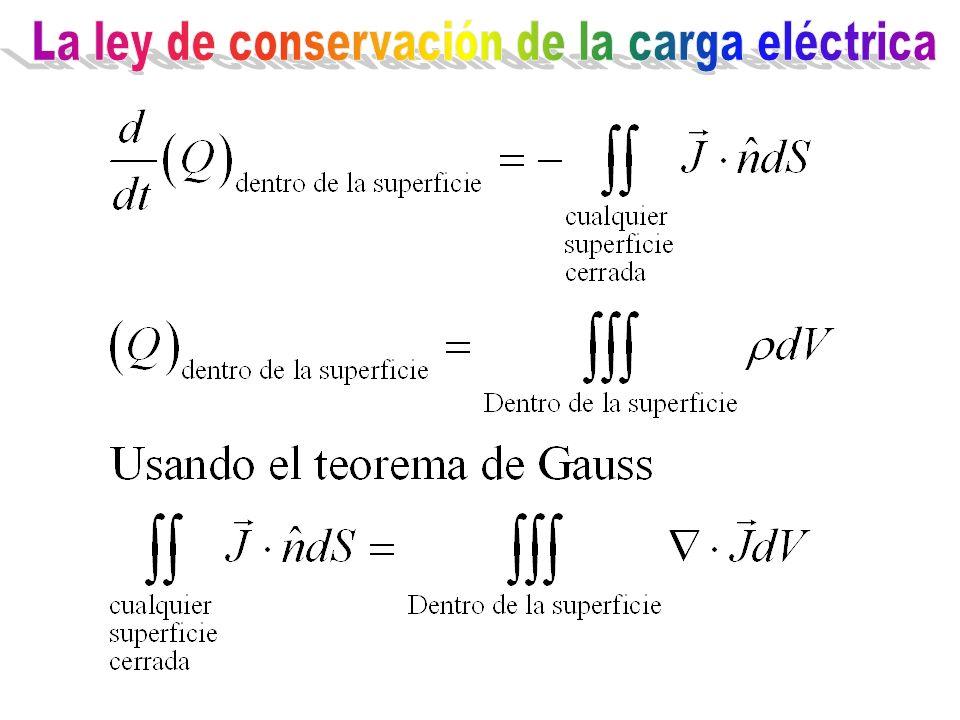 La ley de conservación de la carga eléctrica