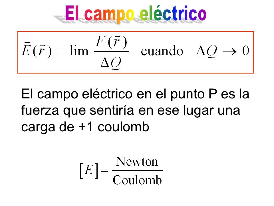 El campo eléctricoEl campo eléctrico en el punto P es la fuerza que sentiría en ese lugar una carga de +1 coulomb.