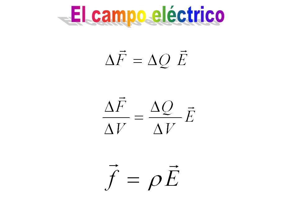 El campo eléctrico