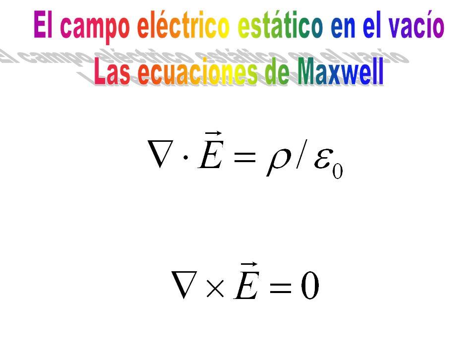 El campo eléctrico estático en el vacío Las ecuaciones de Maxwell