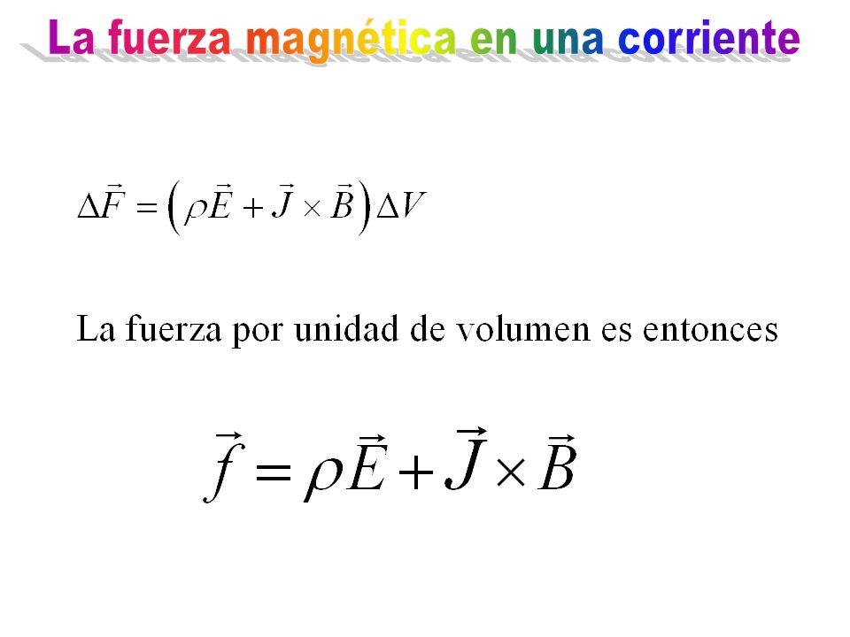 La fuerza magnética en una corriente