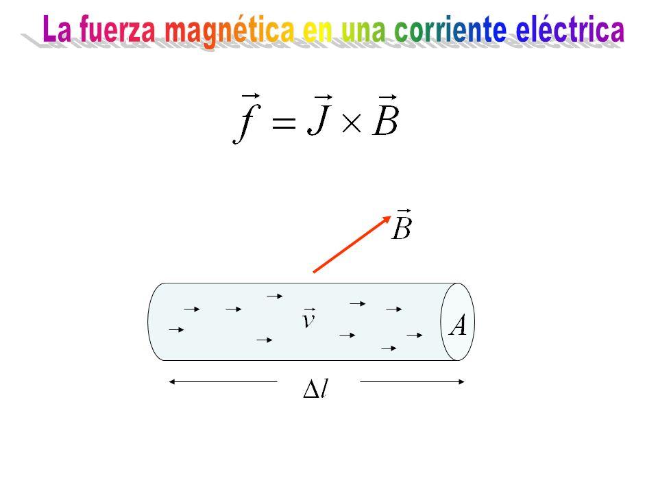 La fuerza magnética en una corriente eléctrica