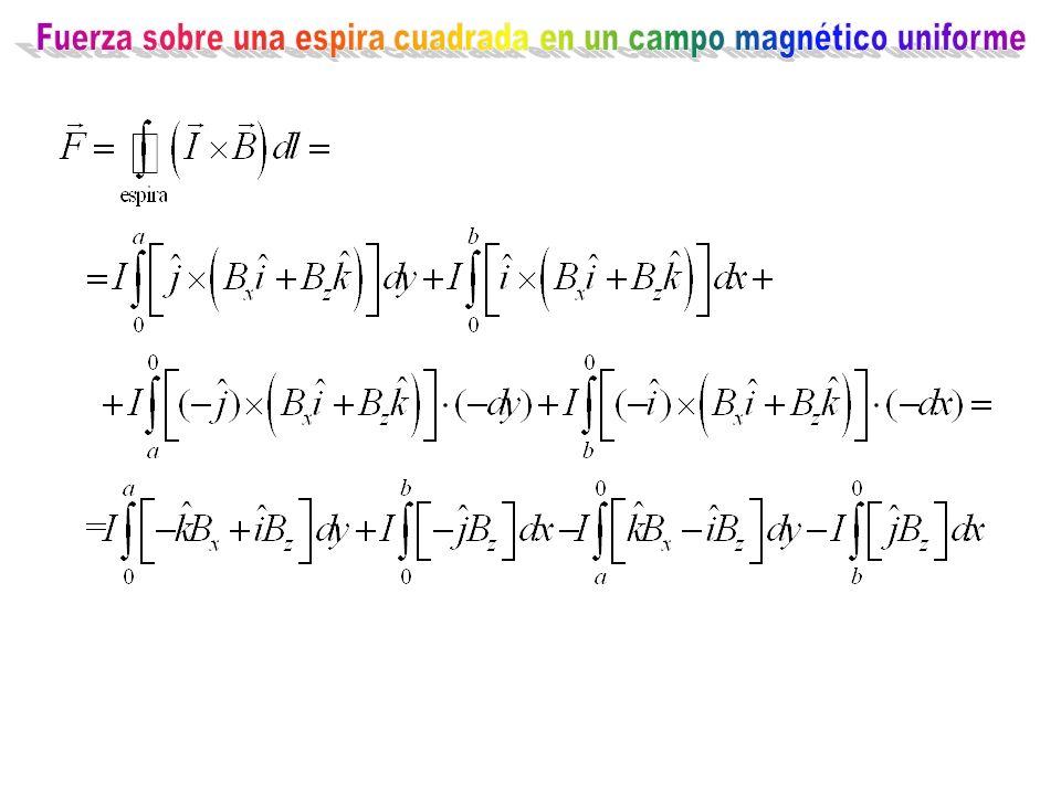 Fuerza sobre una espira cuadrada en un campo magnético uniforme