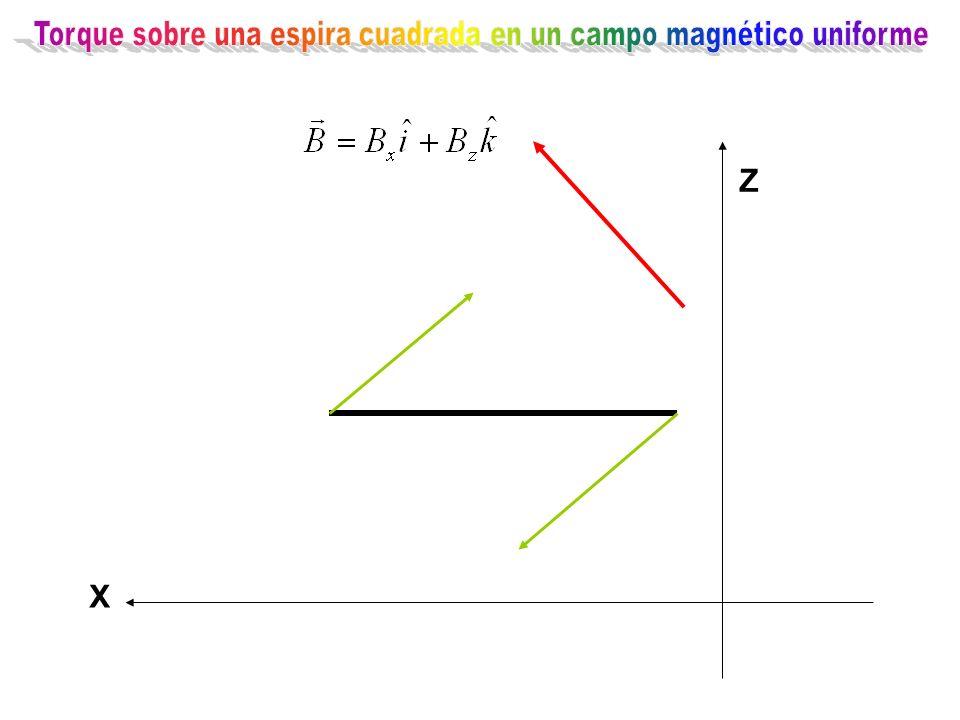 Torque sobre una espira cuadrada en un campo magnético uniforme