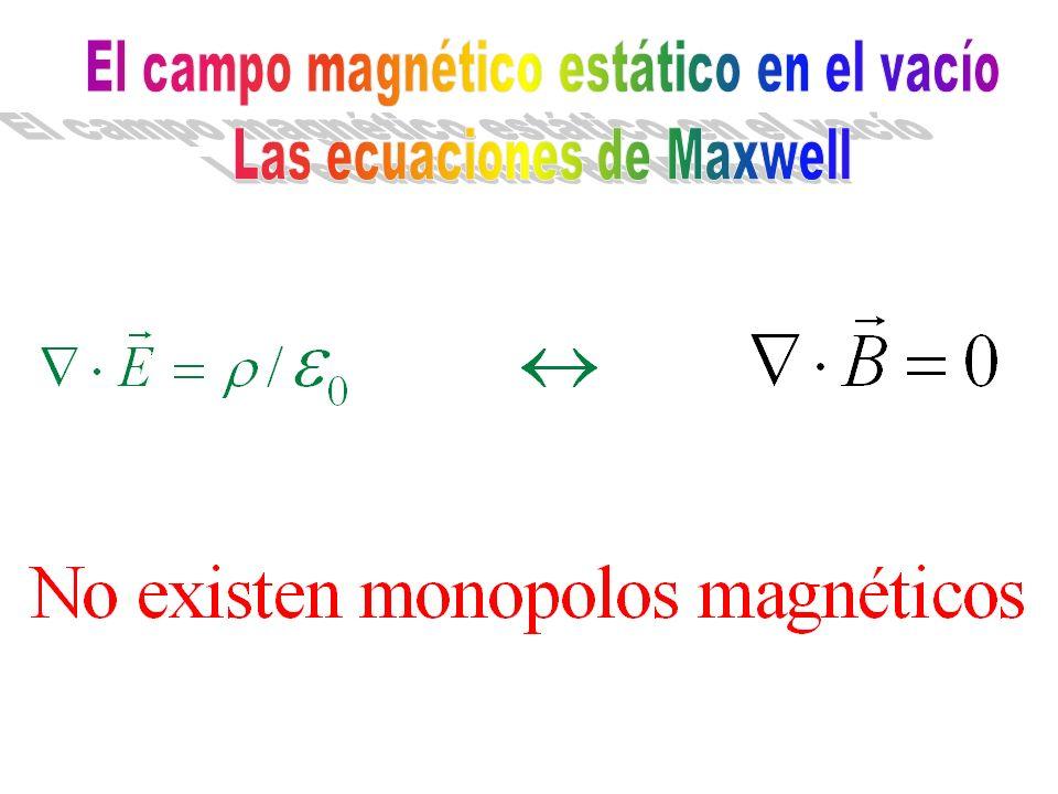 El campo magnético estático en el vacío Las ecuaciones de Maxwell