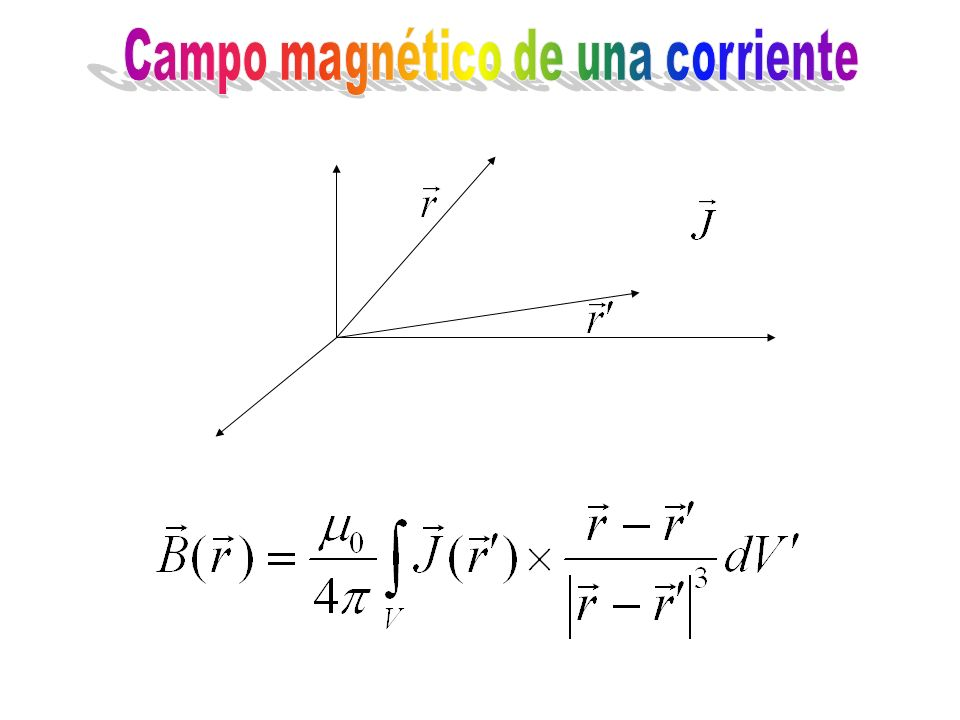 Campo magnético de una corriente