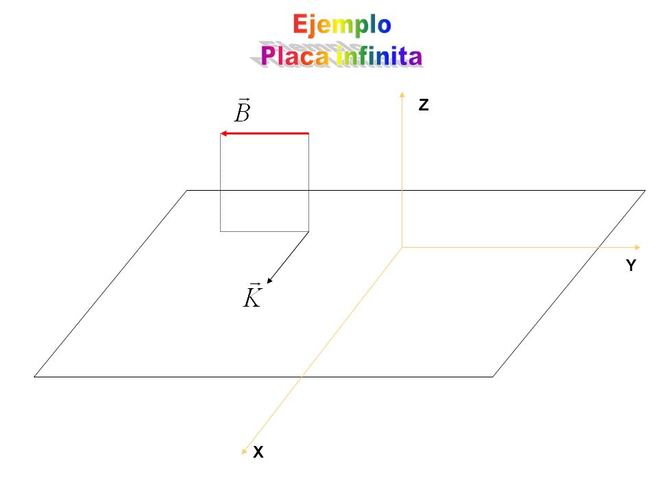 Ejemplo Placa infinita