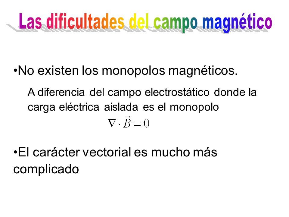Las dificultades del campo magnético